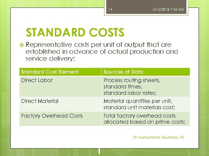 14 3/16/2018 7: 43 AM STANDARD COSTS Representative costs per unit of output that