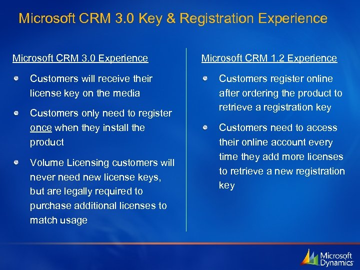Microsoft CRM 3. 0 Key & Registration Experience Microsoft CRM 3. 0 Experience Customers