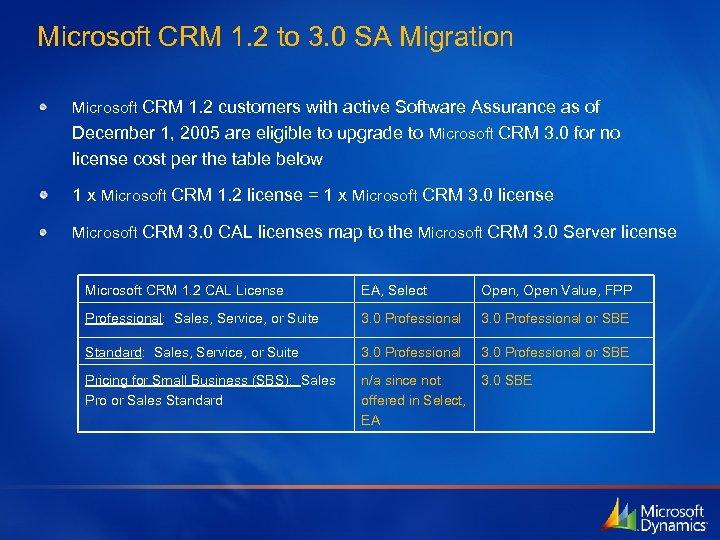Microsoft CRM 1. 2 to 3. 0 SA Migration Microsoft CRM 1. 2 customers