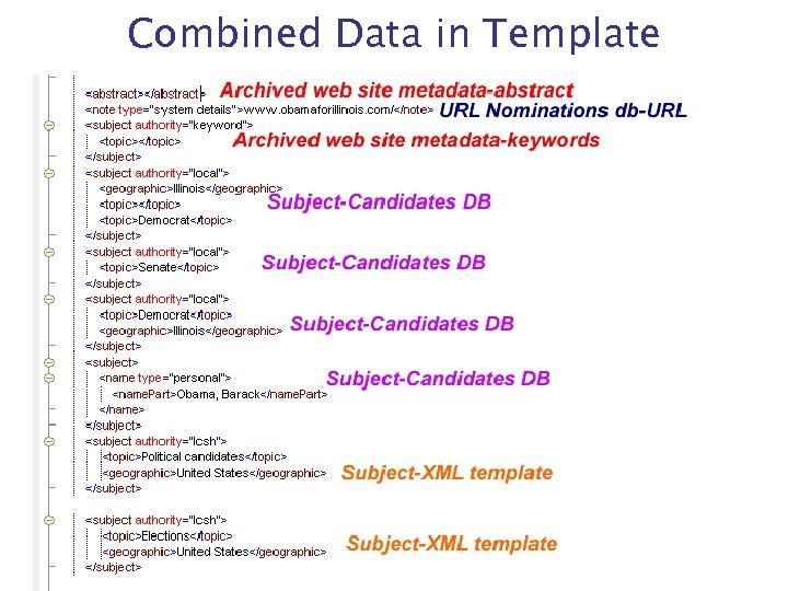 Combined Data in Template