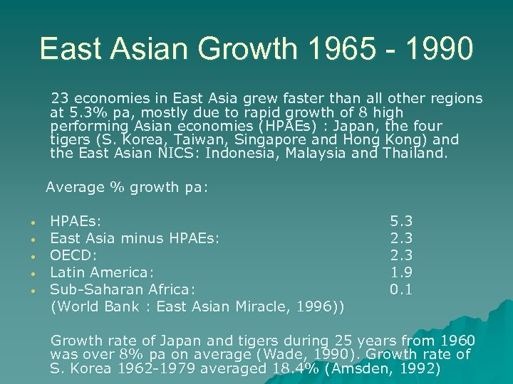 East Asian Growth 1965 - 1990 23 economies in East Asia grew faster than