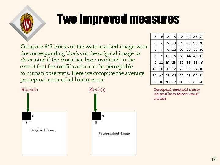Two Improved measures Compare 8*8 blocks of the watermarked image with the corresponding blocks