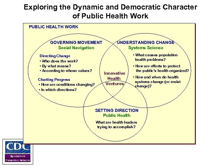 Exploring the Dynamic and Democratic Character of Public Health Work PUBLIC HEALTH WORK GOVERNING