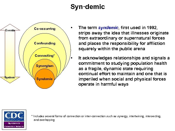 Syn·demic Events Co-occurring • The term syndemic, first used in 1992, strips away the
