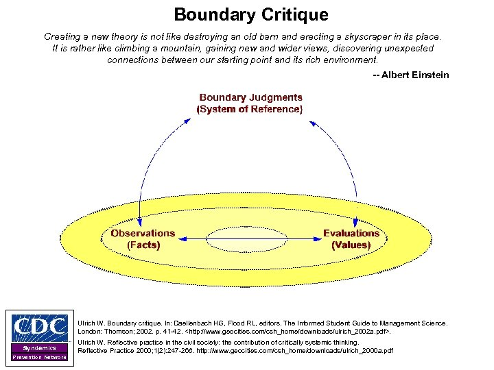 Boundary Critique Creating a new theory is not like destroying an old barn and