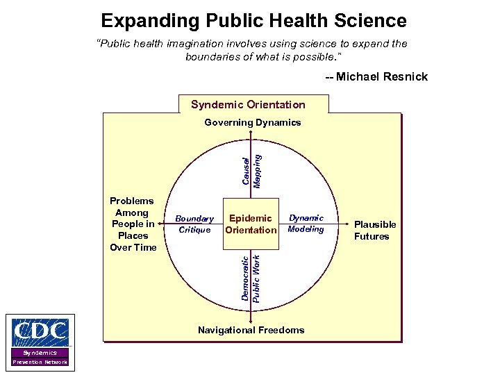"""Expanding Public Health Science """"Public health imagination involves using science to expand the boundaries"""