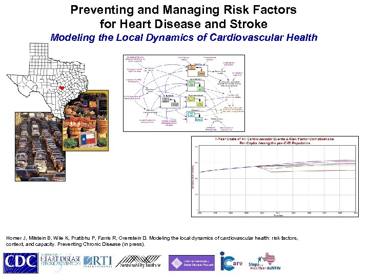 Preventing and Managing Risk Factors for Heart Disease and Stroke Modeling the Local Dynamics