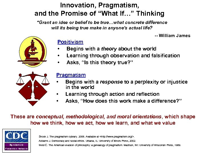 """Innovation, Pragmatism, and the Promise of """"What If…"""" Thinking"""