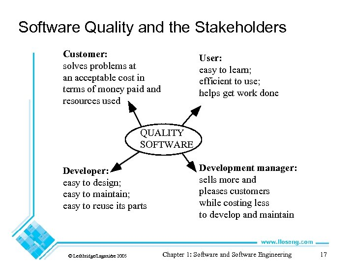 Software Quality and the Stakeholders Customer: solves problems at an acceptable cost in terms