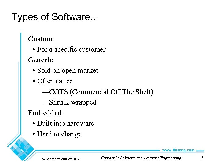 Types of Software. . . Custom • For a specific customer Generic • Sold