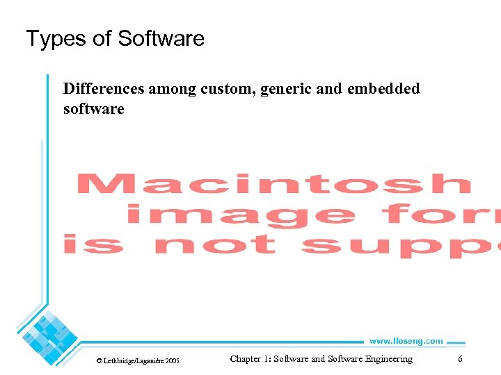 Types of Software Differences among custom, generic and embedded software © Lethbridge/Laganière 2005 Chapter