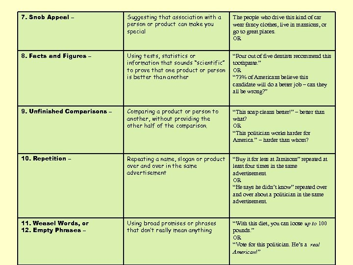 7. Snob Appeal – Suggesting that association with a person or product can make