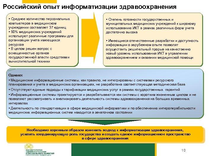 Российский опыт информатизации здравоохранения • Среднее количество персональных компьютеров в медицинском учреждении составляет 37