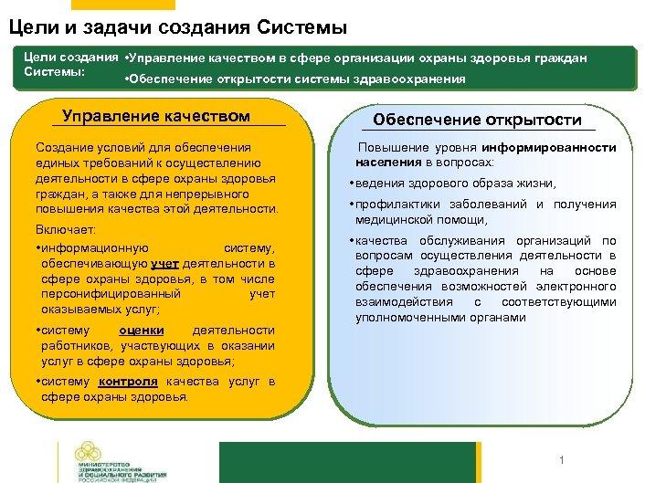 Цели и задачи создания Системы Цели создания • Управление качеством в сфере организации охраны