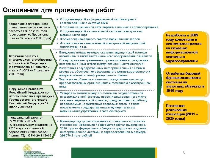 Основания для проведения работ Концепция долгосрочного социально-экономического развития РФ до 2020 года (распоряжение Правительства