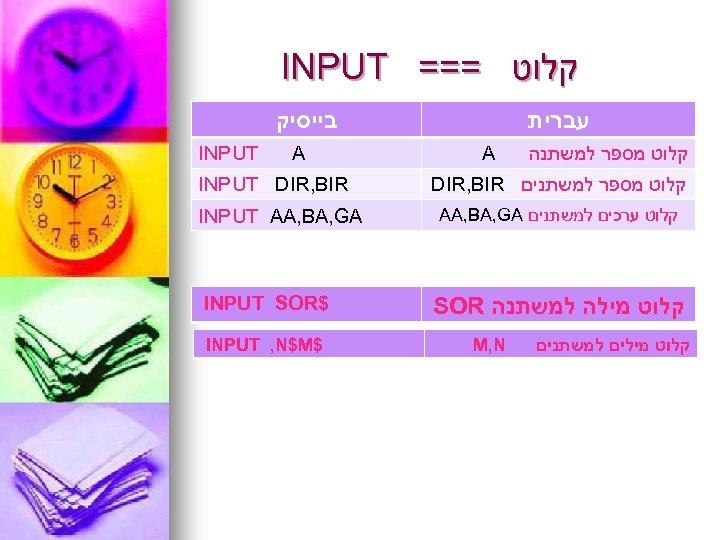 קלוט === INPUT בייסיק עברית קלוט מספר למשתנה A קלוט מספר למשתנים DIR,