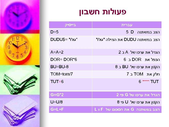 פעולות חשבון עברית הצב במשתנה 5 D הצב במשתנה DUDU את המילה