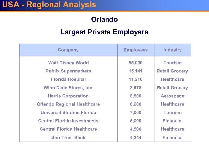 USA - Regional Analysis Orlando Largest Private Employers