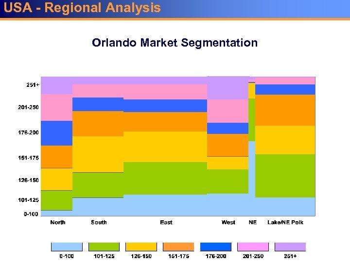 USA - Regional Analysis Orlando Market Segmentation
