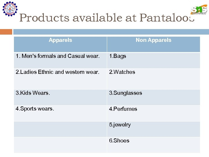 Products available at Pantaloos Non Apparels 1. Men's formals and Casual wear. 1. Bags