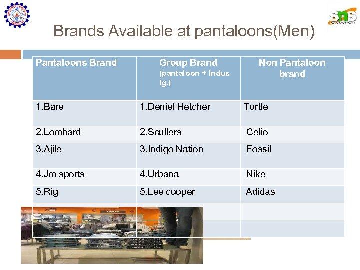 Brands Available at pantaloons(Men) Pantaloons Brand Group Brand (pantaloon + Indus lg. ) Non