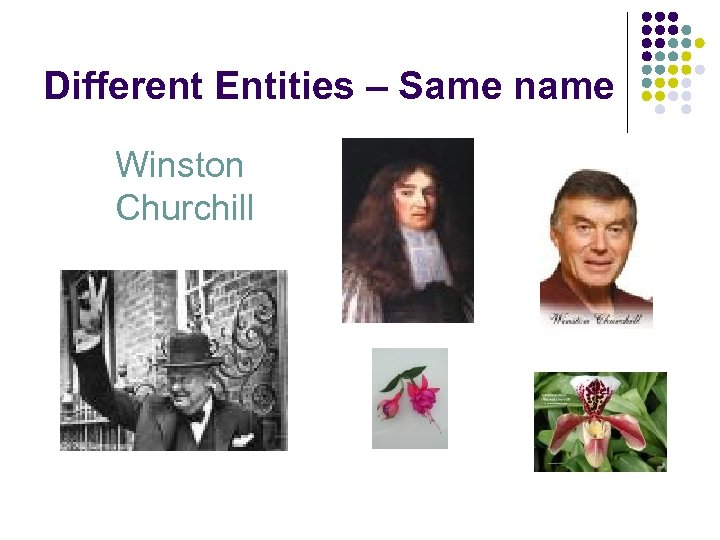 Different Entities – Same name Winston Churchill
