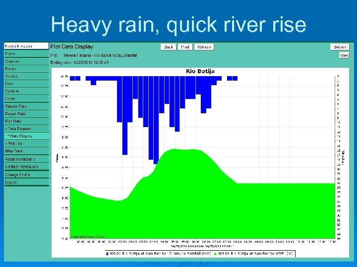 Heavy rain, quick river rise