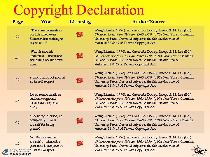 """Copyright Declaration Licensing Author/Source Page Work 30 """"There are moments in our life when"""