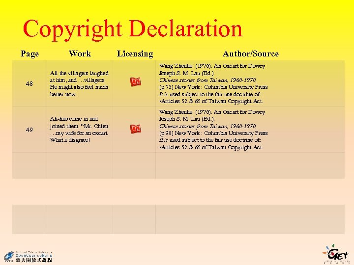 Copyright Declaration Page 48 49 Work Licensing Author/Source All the villagers laughed at him,