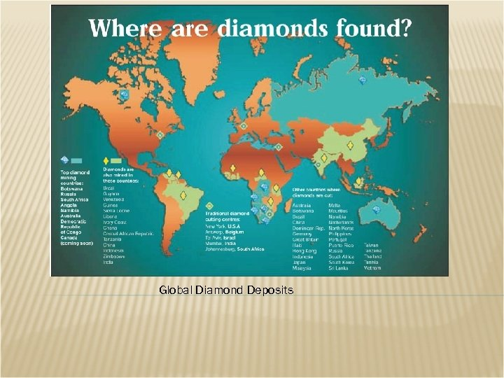 Global Diamond Deposits