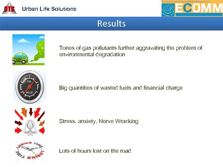 Urban Life Solutions Results Tones of gas pollutants further aggravating the problem of environmental