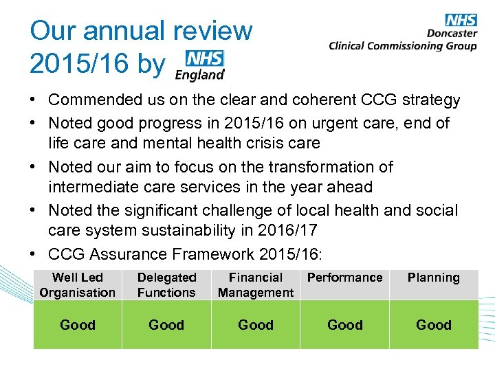 Our annual review 2015/16 by • Commended us on the clear and coherent CCG