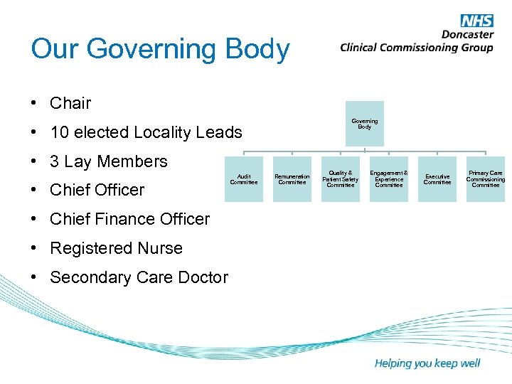 Our Governing Body • Chair Governing Body • 10 elected Locality Leads • 3