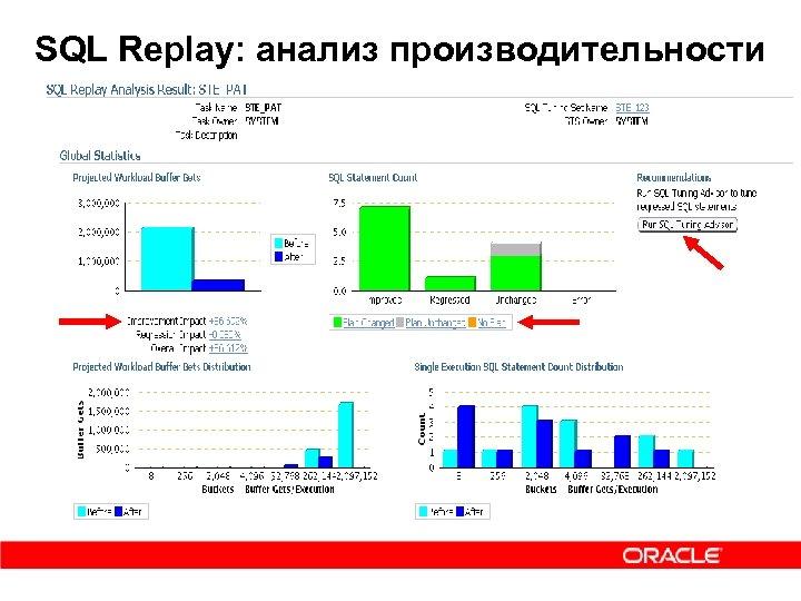 SQL Replay: анализ производительности