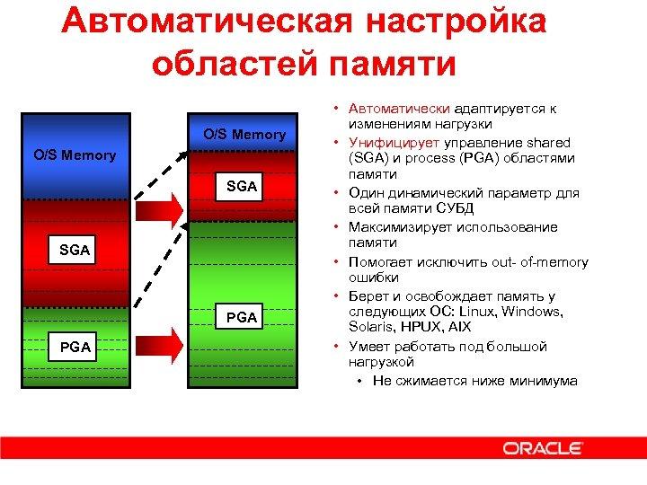 Автоматическая настройка областей памяти O/S Memory SGA PGA • Автоматически адаптируется к изменениям нагрузки