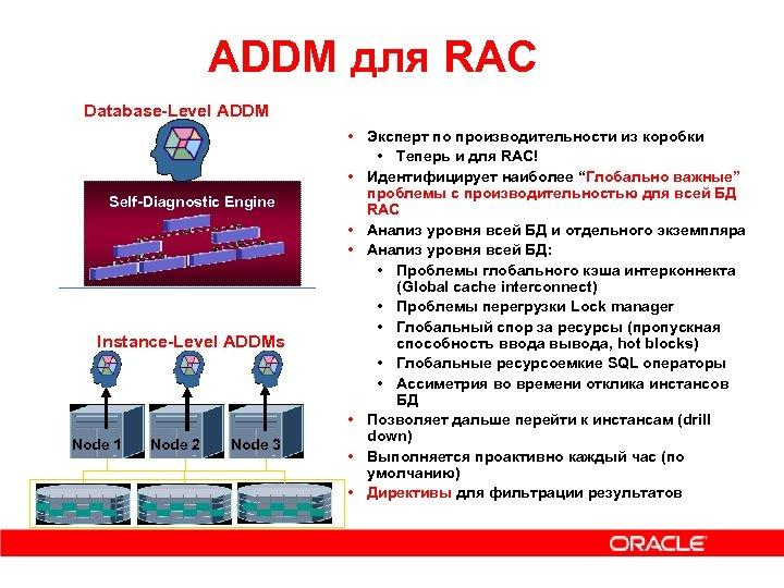 ADDM для RAC Database-Level ADDM Self-Diagnostic Engine Instance-Level ADDMs Node 1 Node 2 Node