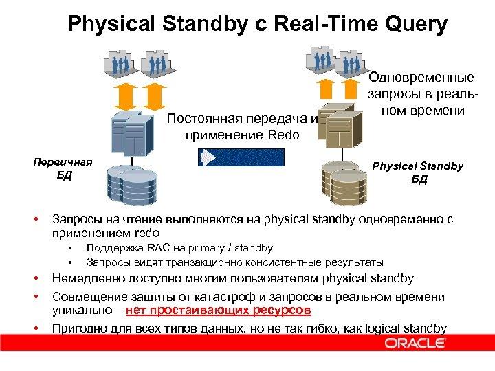 Physical Standby с Real-Time Query Real-time Queries Одновременные Постоянная передача и применение Redo Первичная