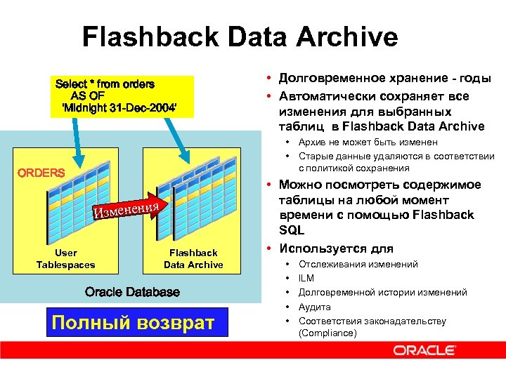 Flashback Data Archive Select * from orders AS OF 'Midnight 31 -Dec-2004' • Долговременное