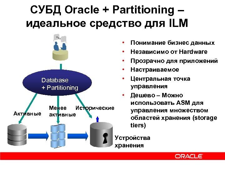 СУБД Oracle + Partitioning – идеальное средство для ILM Database + Partitioning Активные Менее