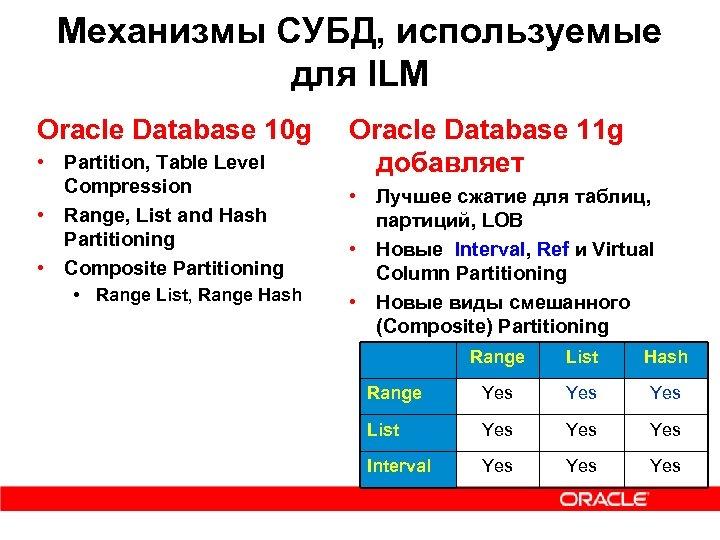 Механизмы СУБД, используемые для ILM Oracle Database 10 g • Partition, Table Level Compression