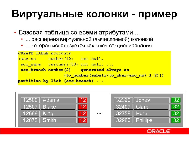 Виртуальные колонки - пример • Базовая таблица со всеми атрибутами. . . • .