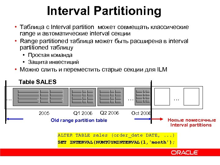 Interval Partitioning • Таблица с Interval partition может совмещать классические range и автоматические interval