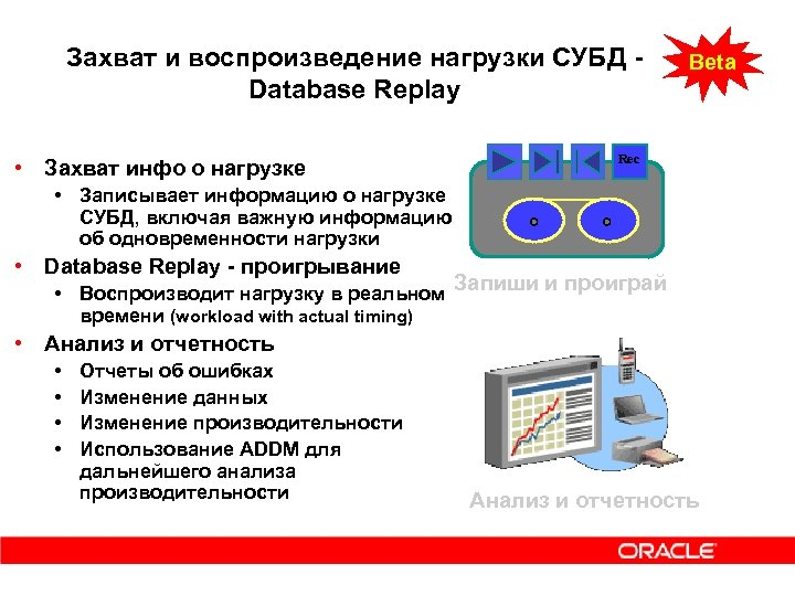 Захват и воспроизведение нагрузки СУБД Database Replay • Захват инфо о нагрузке Beta Rec