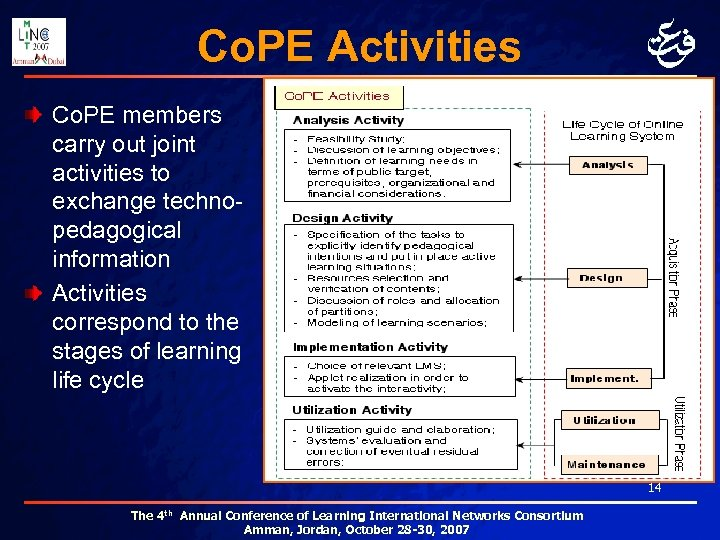 Co. PE Activities Co. PE members carry out joint activities to exchange technopedagogical information