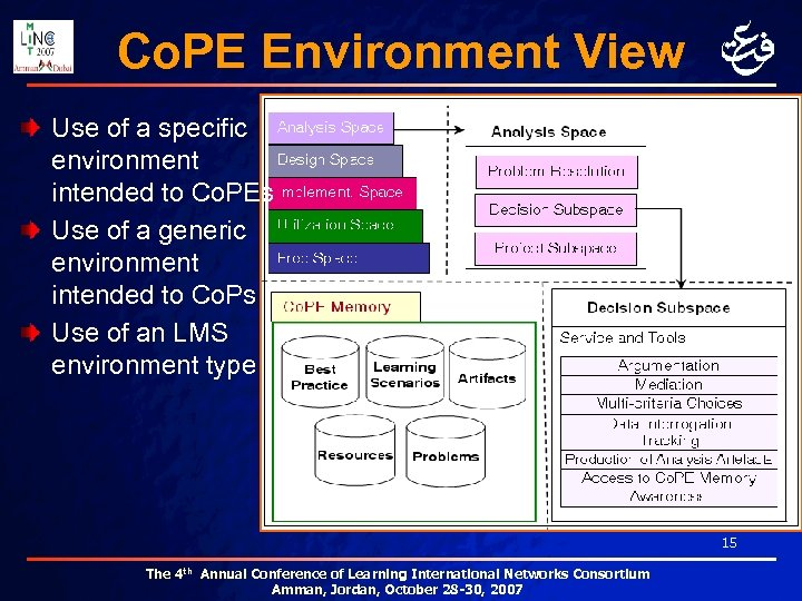 Co. PE Environment View Use of a specific environment intended to Co. PEs Use