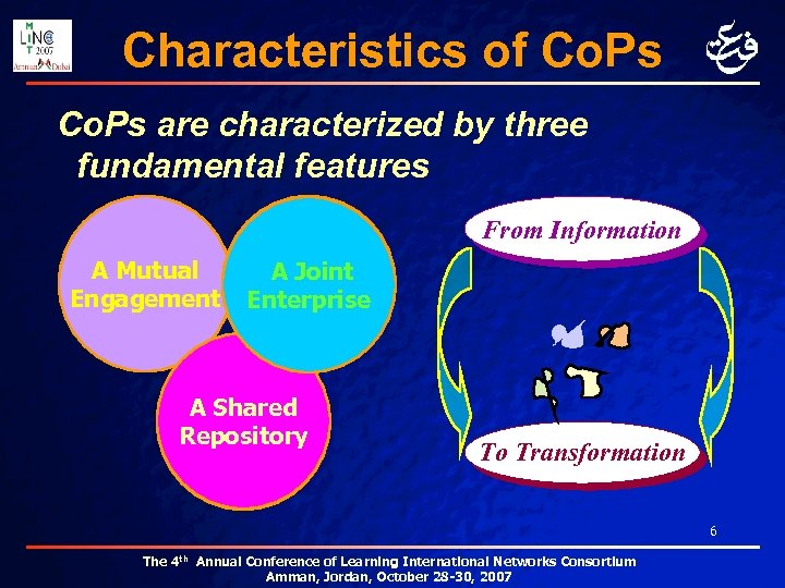 Characteristics of Co. Ps are characterized by three fundamental features From Information A Mutual