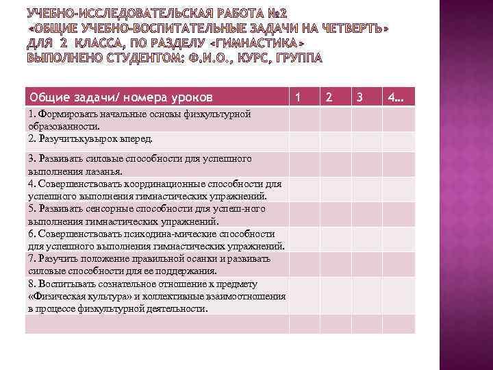 Общие задачи/ номера уроков 1. Формировать начальные основы физкультурной образованности. 2. Разучитькувырок вперед. 3.