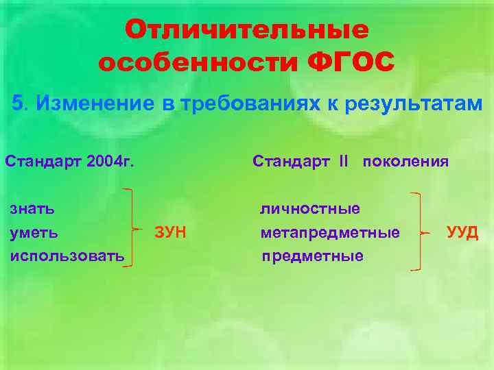 Отличительные особенности ФГОС 5. Изменение в требованиях к результатам Стандарт 2004 г. знать уметь