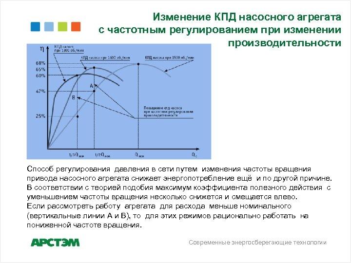 Изменение КПД насосного агрегата с частотным регулированием при изменении производительности Способ регулирования давления в