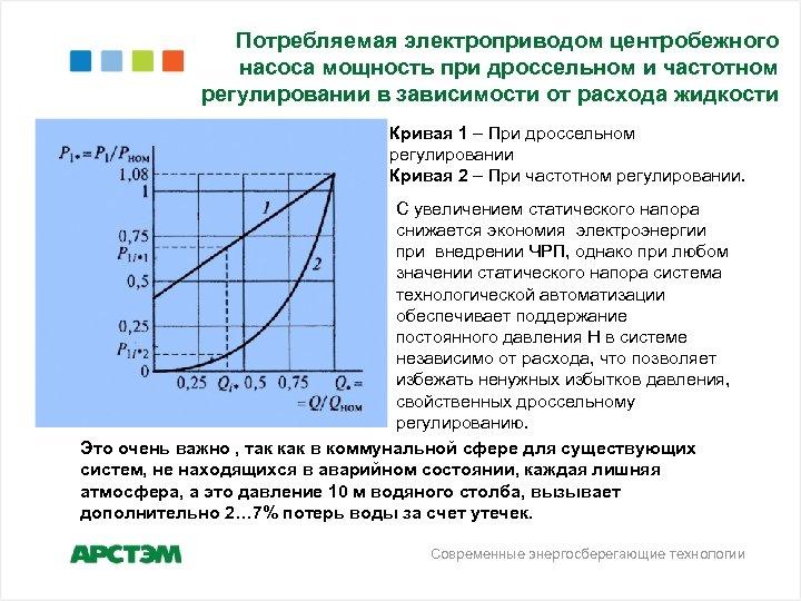 Потребляемая электроприводом центробежного насоса мощность при дроссельном и частотном регулировании в зависимости от расхода